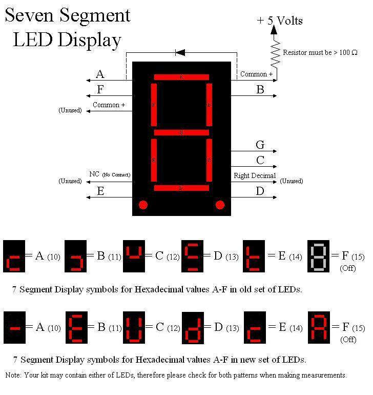 Seven Segment Display Pin Diagram Internal Circuit And How 7 Segment